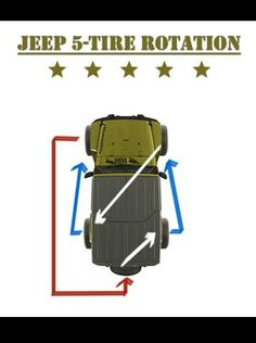 jeep liberty fuse box diagram image details jeep liberty rotate all 5 of your tires for best results