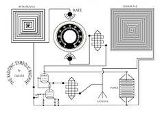 Znalezione obrazy dla zapytania radionic machine