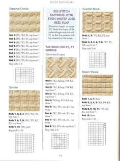 Stitch Patterns found on - Ninnu Nannu - Picasa Web Albums Lace Knitting Stitches, Knitting Charts, Loom Knitting, Knitting Patterns Free, Hand Knitting, Stitch Patterns, Knitting Abbreviations, How To Purl Knit, Knitting Projects