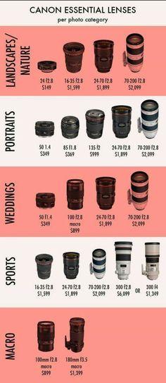nikon and canon lens price comparison -oto-geeks. nikon and canon lens price comparison - Landscape photography Canon Cameras New Canon rebates