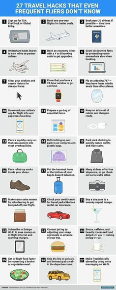 Travel Hacks that even Frequent Fliers don't know about!