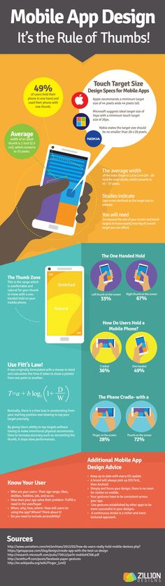 Mobile App Design- It's the Rule of Thumbs! [Infographic]