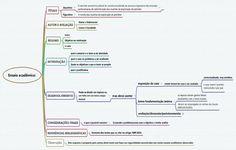 Manual de Redação Científica: ensaio acadêmico, relatório de experimento e artigo científico   Magna Campos and Supervisão Pedagógica - Academia.edu