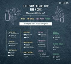diffuser blends for the home