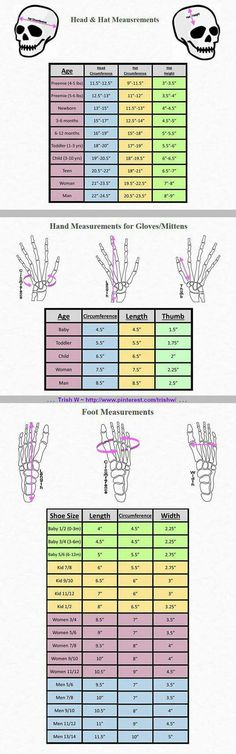 Head, Hand and Foot Measurement Charts