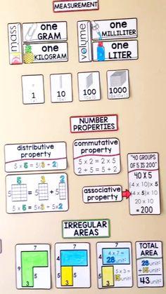 Cursive Alphabet Discover Grade Math Word Wall Math vocabulary wall for grade Math Vocabulary Wall, Math Wall, Math Word Walls, Elementary Math, Kindergarten Math, Teaching Math, 3rd Grade Classroom, Third Grade Math, Science Classroom