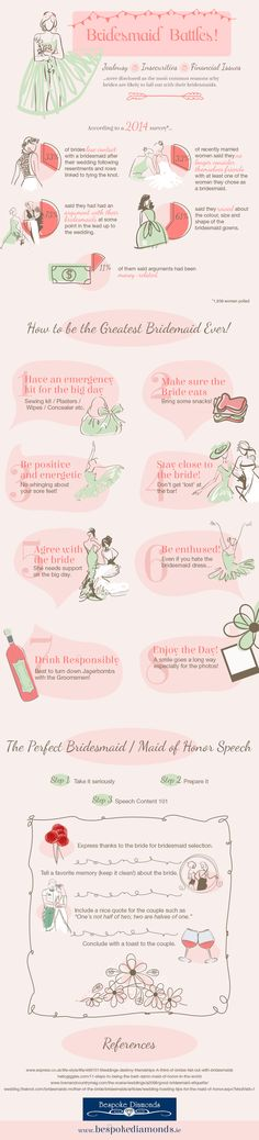 Avoid Bridesmaid Battles: How to Be the Greatest Bridesmaid Ever - Infographic
