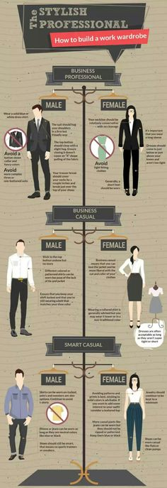 Just how casual is business casual? Do you need to wear heels? When you're not sure what to wear, use these guidelines as your office dress code. mens business outfit This Infographic Is Your Ultimate Guide to Dressing for Work Business Casual Dresscode, Business Professional Attire, Professional Dresses, Professional Wardrobe, Women Business Attire, Corporate Attire For Men, Smart Business Casual Women, Smart Casual Women Office, Office Wear Corporate