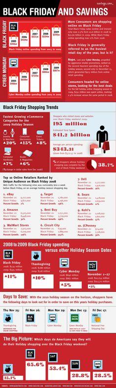 Black Friday and Savings