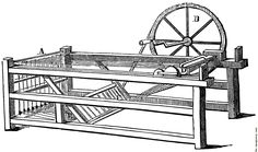 1746Hargreaves (and the Spinning Jenny)