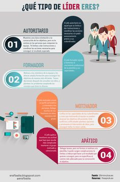 ¿Qué tipo de #líder eres? #infografia