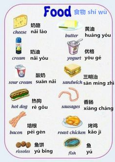 Food vocabulary in Chinese.