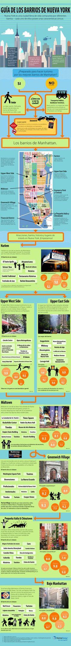 Guia de los barrios de Nueva York, #USA - #Infografia #Viajology