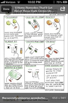 Remedies for dark circles