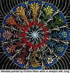http://wps.ablongman.com/wps/media/objects/208/213942/jungian.pdf