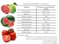 alimentos fontes de enxofre - Pesquisa Google
