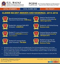 #GLBIMR,Greater Noida recent #PGDM Rankings and Awards GLBIMR vision is to create future leaders who manage and create powerful organizations in the emerging corporate landscape.