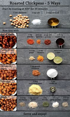 Roasted Chickpeas 5 Ways The best healthy snack just got even better. Use these simple spice additions to create the recipes shown here, and give your Roasted Chickpea Snacks a variety of interesting flavor twists! Roasted Chickpea ideas - made May Used t Roasted Chickpeas Snack, Chickpea Snacks, Chickpea Ideas, How To Roast Chickpeas, Chickpea Soup, Recipes With Chickpeas, Roasted Garbanzo Beans, Garbanzo Bean Recipes, Vegetarian Cooking