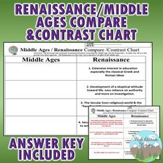 Renaissance Contrast Chart Graphic Organizer You are in the right place about World History drawings Here we offer you the most beautiful pictures about the ancient World History you a Modern World History, Ancient World History, Social Studies Resources, Teaching Resources, Compare And Contrast Chart, History Clipart, Grades, Teacher Blogs, Graphic Organizers