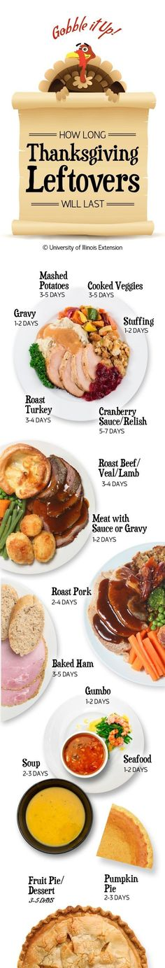 For the day after: | 17 Incredibly Helpful Charts For Cooking Thanksgiving Dinner