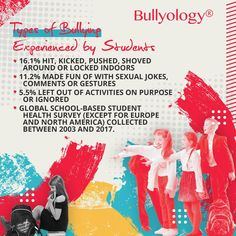 GSHS data shows physical bullying and sexual bullying are the two most frequent types of bullying experienced by students. For more information, #bullyology #thebullyologist #jessicahickman #endbullyingnow #stopbullying #becomeupstanders Stop Bullying, Anti Bullying, Bullying And Harassment, Data Show, Healthy Relationships, Workplace, Physics, Jokes, Activities