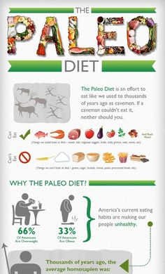 ..Get your FREE Paleo Diet List e-book. Click on Picture and follow link. No sign up required.