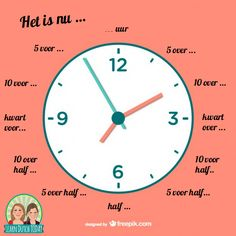 Learning Dutch - telling time