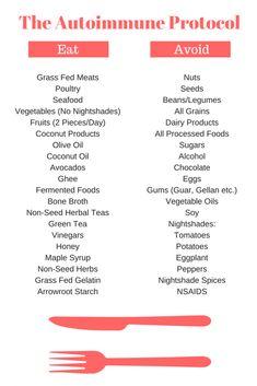 Autoimmune Protocol (AIP) What to Eat & Avoid Cheat Sheet High Protein Snacks, Autoimmun Paleo, Paleo Food, Desayuno Paleo, Autoimmune Diet, Autoimmune Paleo Recipes Thyroid, Elimination Diet Recipes, Celiac Recipes, Anti Inflammatory Recipes