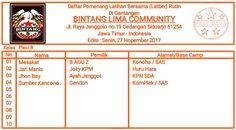 Info terbaru di Bintang Lima Community  Latihan Bersama Malam (Latberma) Rutin Edisi : Senin, 27 Nopember 2017