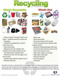 Recycling chart - what types of food wrappers and containers can you recycle?  This chart can be used to introduce and expose students to what materials they are able to recycle.