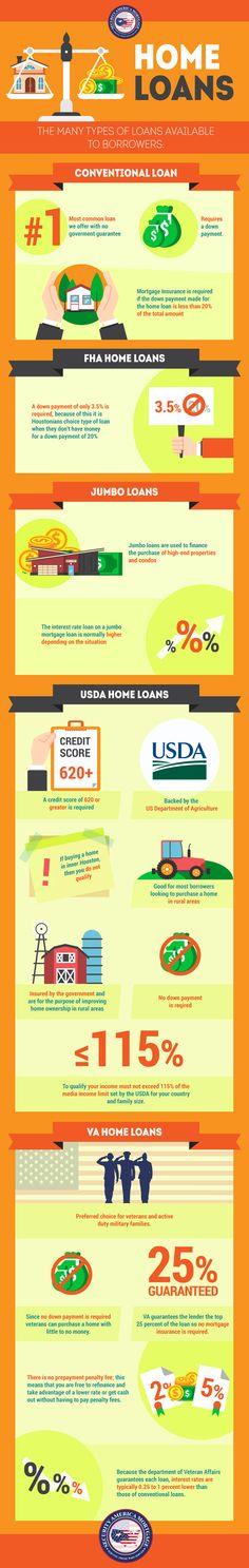 175 best All About Loans images on Pinterest Debt payoff, Debt - google spreadsheet mortgage calculator