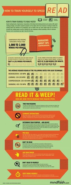 Infographic Ideas infographic yourself : Mindflash Infographic: How To Train Yourself to Speed Read ...