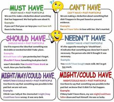 Past forms of modal verbs #learnenglish