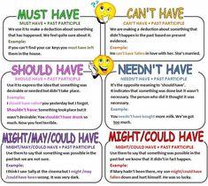 "hellolearnenglishwithantriparto: "" Past tense of modal verbs #learnenglish """
