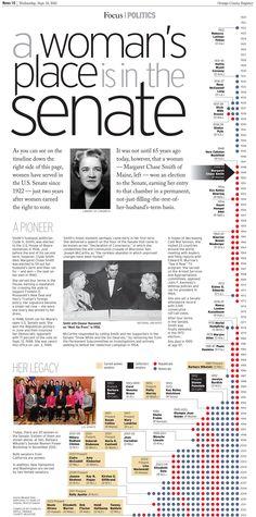#Newspaper #Design #125 | @Orange County Register