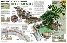 Proyecto Maravillas: La Cañada de la ciudad de Córdoba.