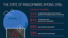 https://www.malwarebytes.com/ransomware/?utm_source=double-opt-in&utm_medium=email-internal-b2c&utm_campaign=EM-B2C-2018-January-newsletter&utm_content=Ransomware