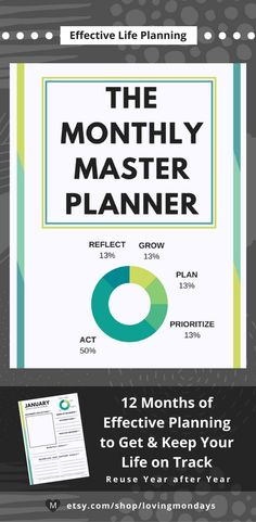 50% of the Life Planning and Goal Setting Process should be spent reflecting, growing, planning and prioritizing to figure out our next action steps. This is a great tool to assist in that process.  #goalsetting #planning #prioritizing #reflection