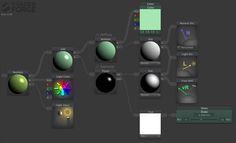 visual_data_nodes.jpg (1084×657)