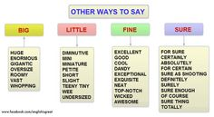 Forum | ________ Learn English | Fluent LandOther Ways to Say… | Fluent Land