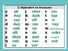 french alphabet-alphabet in french