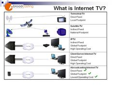 Relemech Services: What is Internet TV? What is Internet TV? Internet television (Internet TV) is the process of broadcasting or delivering televised content to end user computing devices over the Internet. Internet TV makes it possible to view the same television channels on an Internet-enabled device rather than cable, satellite, antenna or other conventional telecasting technologies.Internet television is also known as Web television.