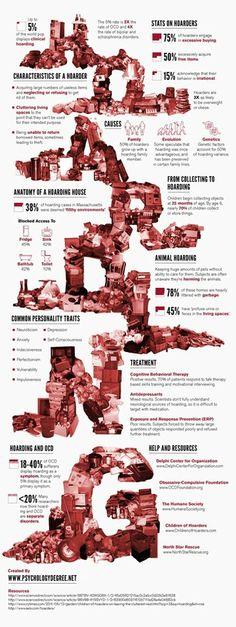 Hoarding infographic #wisemarketplace #infographics