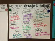 anchor chart collection