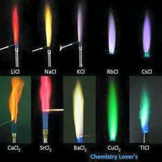 Diferentes cores de diferentes compostos