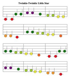 Twinkle Twinkle Little Star Music Lessons For Kids, Music Lesson Plans, Music For Kids, Kindergarten Music Lessons, Easy Piano Sheet Music, Piano Music, Free Sheet Music, Music Worksheets, Piano Teaching