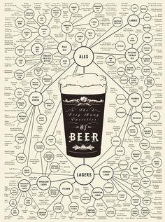 ビール革命到来!? 大手コンビニも注目しているクラフトビールとは!?