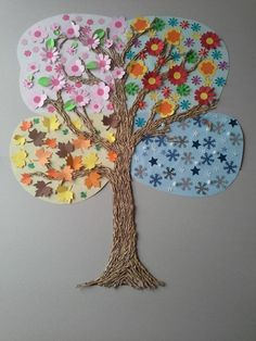 Beautiful for Botany! I like this idea for a seasons art project. Preschool Crafts, Diy And Crafts, Crafts For Kids, Arts And Crafts, Daycare Crafts, Projects For Kids, Diy For Kids, Art Projects, Project Ideas