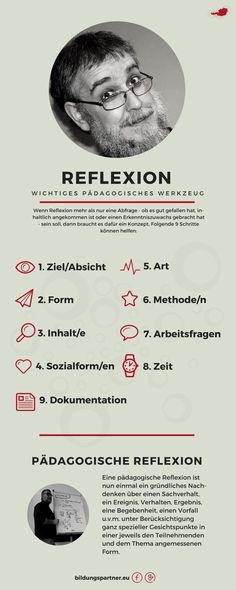 You know that? Nine aspects that are important to us when we have an educational… You know that? Nine aspects that are important to us when we have an educational background Train The Trainer, Joelle, Spiritual Health, Art Therapy, Inner Peace, Personal Branding, Knowing You, Leadership, Coaching