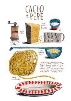 illustrated recipes: cacio e pepe Art Print by Felicita Sala | Society6